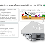 Mobile Autonomus Treatment Plant for MSW