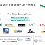 National R&D Projects