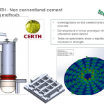 Non conventional cement water mixing methods