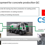 Sensor development for concrete production QC