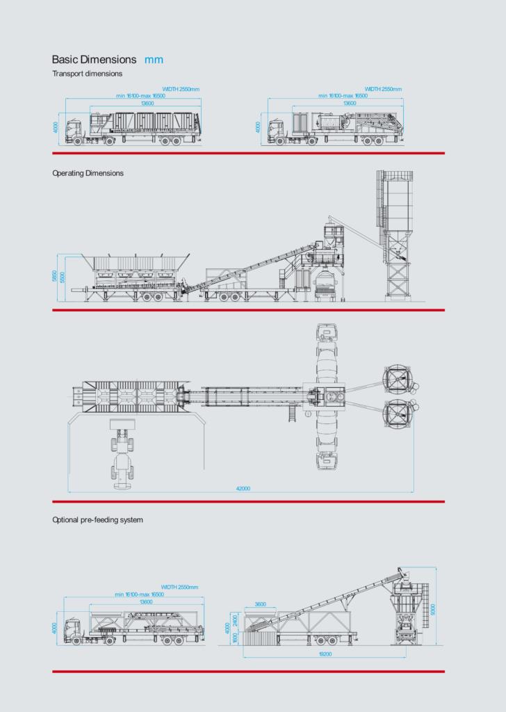 mobispa 135 layout